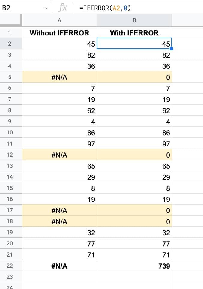 IFERROR Formula in Google Sheets