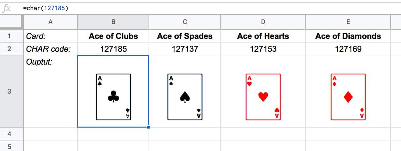 CHAR cards