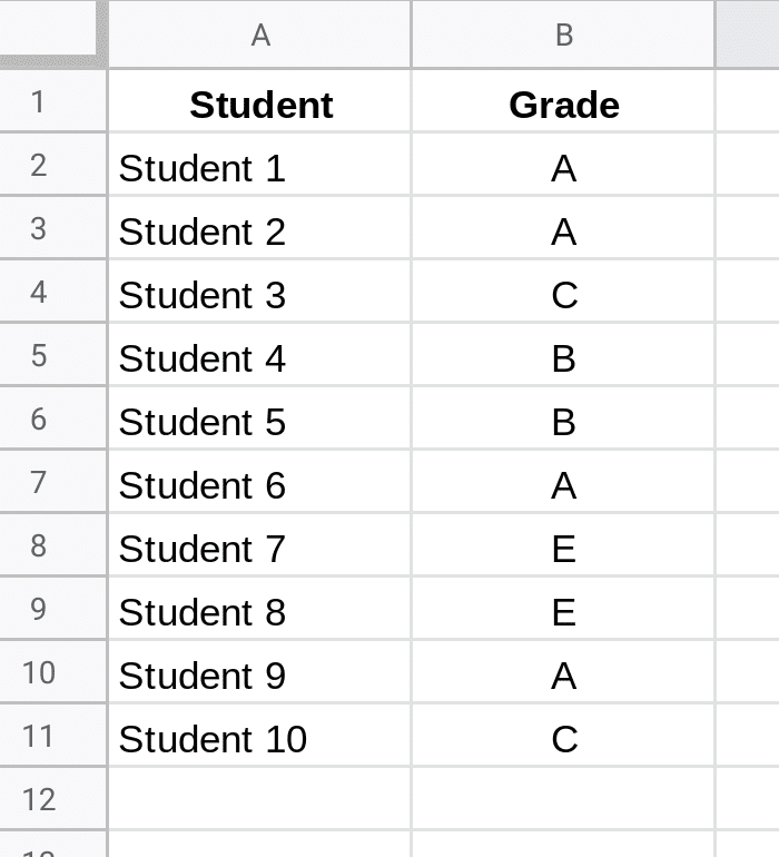 SWITCH function with student grades