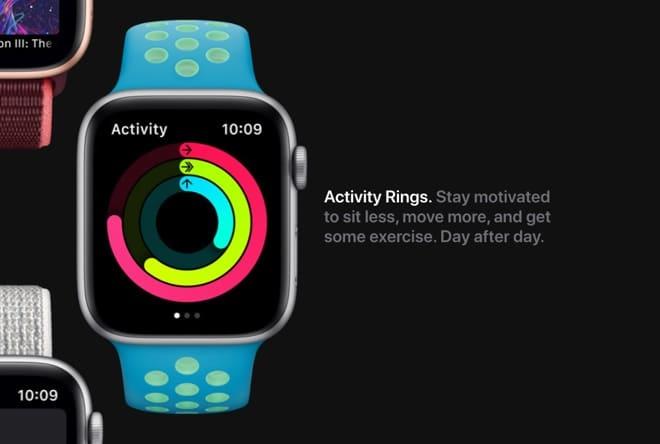 Apple Watch Ring Chart
