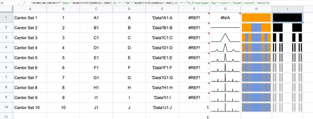 Cantor Set Data Formulas