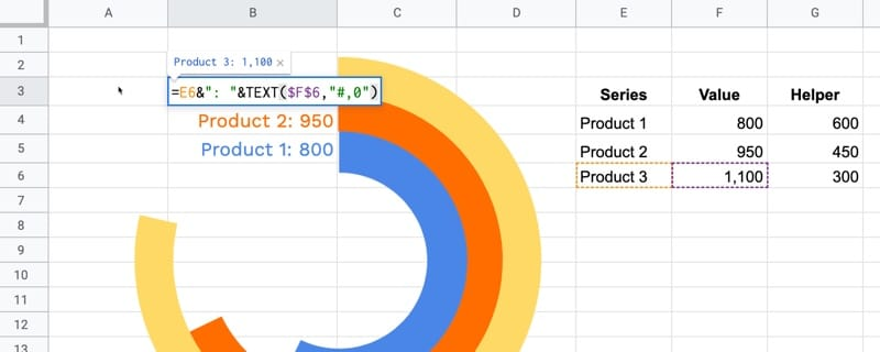 Data labels for radial bar chart in Google Sheets