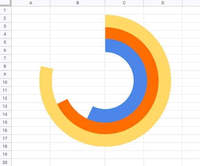 Radial Bar Chart in Google Sheets